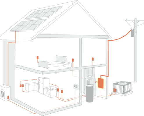 House Electrical Network
